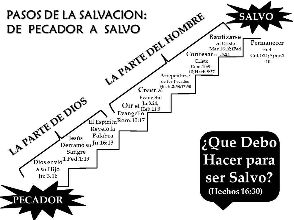 pasos-para-la-salvacion-2